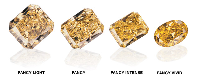 fancy-diamond-color-type